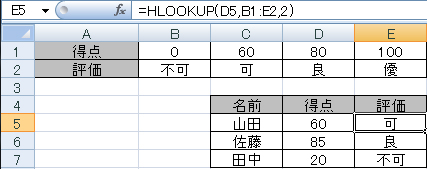 Excel関数 HLOOKUP